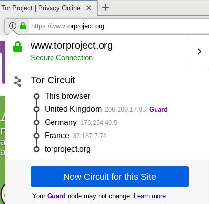 exitnodes в tor browser гирда